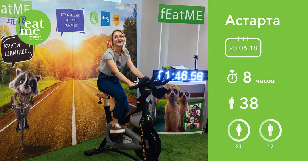 """Проект fEatMe: в команде """"Астарты"""" для каждого важно внести свой вклад в общий результат"""