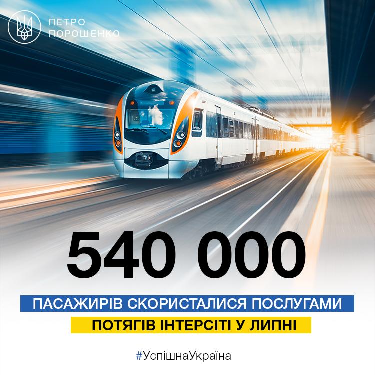 """Поездами """"Интерсити"""" воспользовалось рекордное количество пассажиров — Порошенко"""