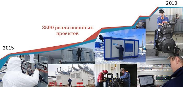 Федеральный сервисный оператор Volga Nord переименован в ПСМ-Сервис