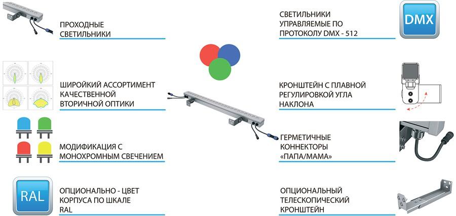 Особенности светильников серии Архитектор RGBW