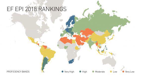 Уровень английского в Украине — один из самых низких в Европе: исследование