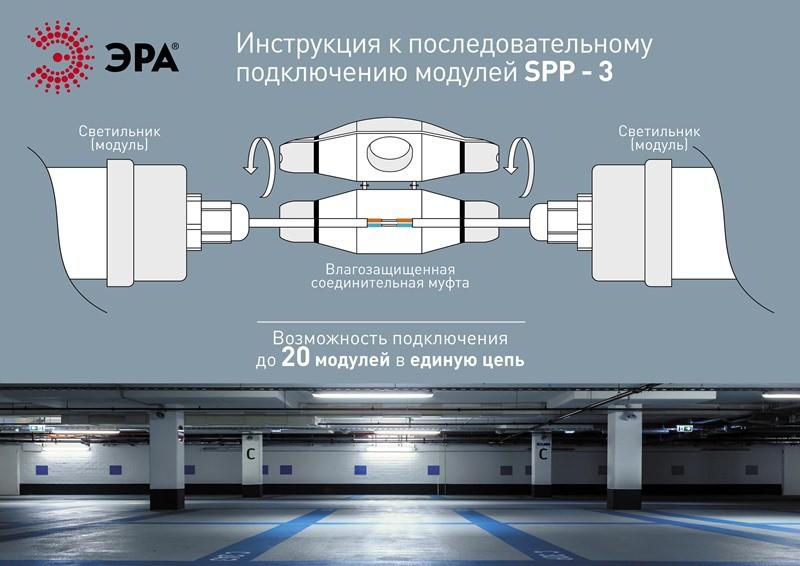 Новые серия ЭРА SPP-3 с возможностью создания LED-цепочки из 20 светильников