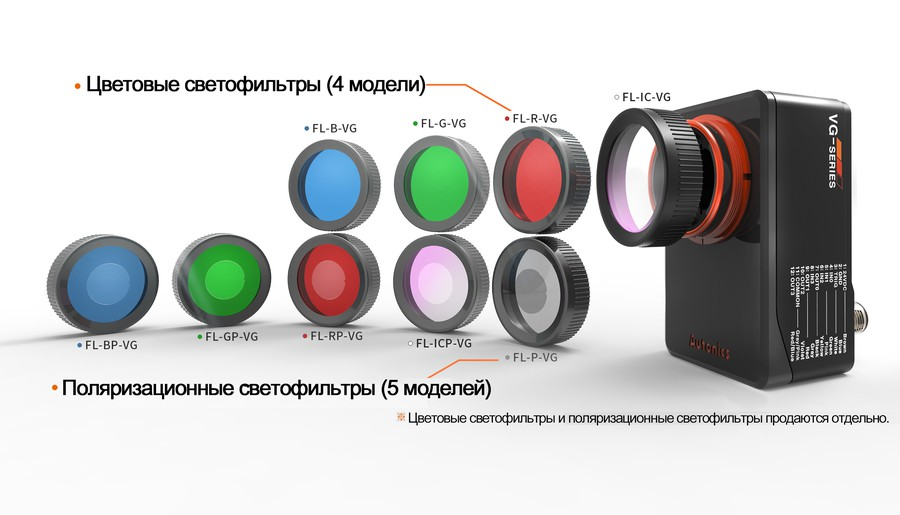 Доступны различные светофильтры, обеспечивающие более точный контроль