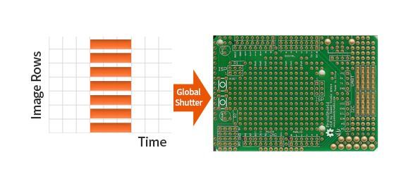 Монохромные датчики технического зрения VG от Autonics имеют 9 различных основных функций контроля