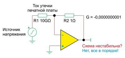 Рис. 44. Схема с единичным усилением и с резистором 1 Ом в цепи обратной связи является устойчивой