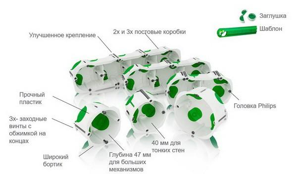 Mеньше воздуха и больше пространства c обновлёнными установочными коробками Multifix Air