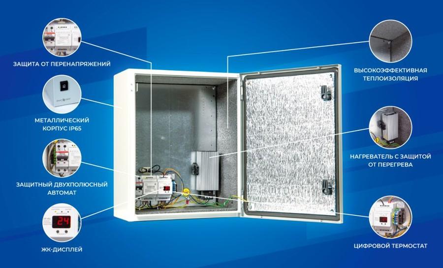 В ассортименте ЭТМ появился специализированный уличный термошкаф с автоматикой управления климатом от «Бастион»