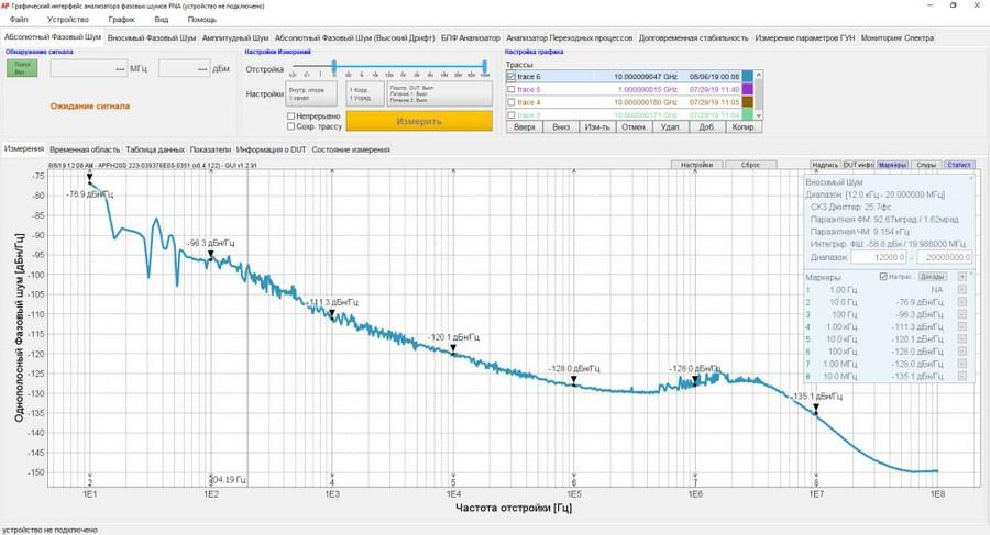 Швейцарские анализаторы фазового шума серии PNA заговорили по-русски