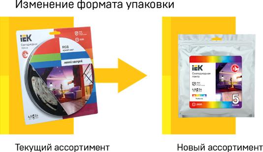 IEK GROUP полностью обновляет линейку светодиодной ленты 12 В IEK® и некоторых аксессуаров