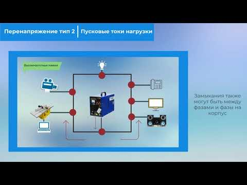 Новые обучающие видеоролики от компании «Полигон»