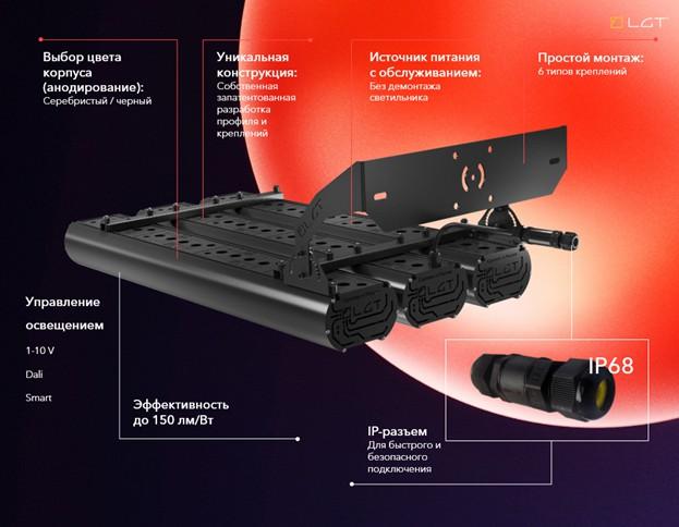 Новый Solar от LGT — универсальное решение в освещении